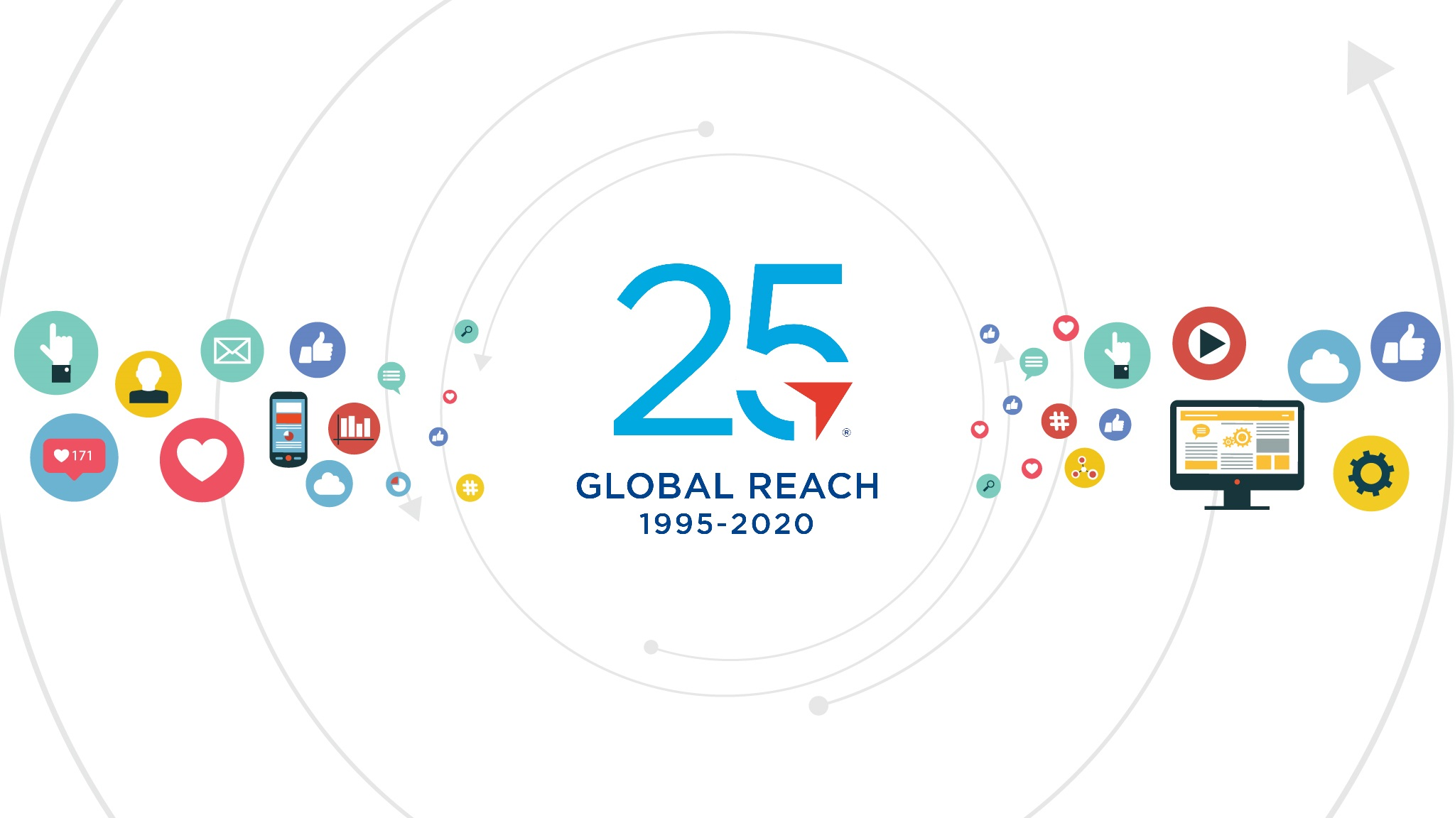 Illustration of the various digital marketing services provided by Global Reach with the GRIP25 Logo