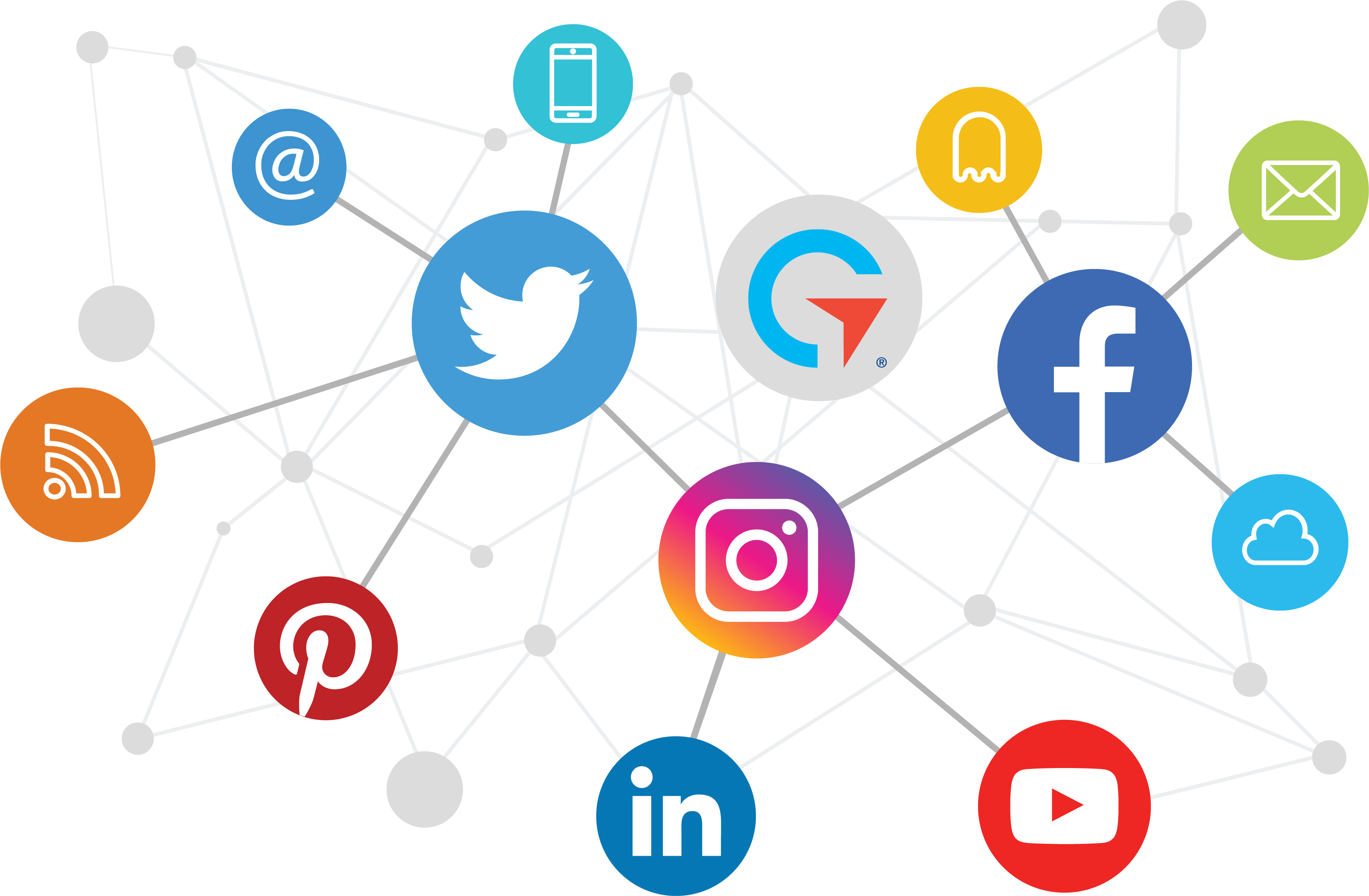 A graphic illustrating the interconnected nature of social media marketing
