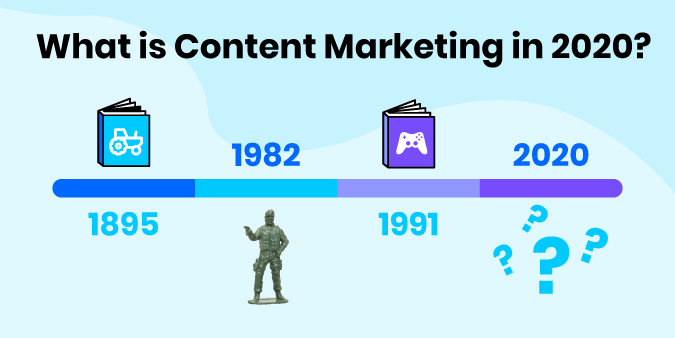 Timeline illustration of relevant times in Content Marketing history.